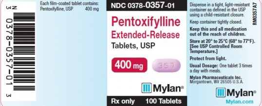 Pentoxifylline – Big Pharma's wonder drug?